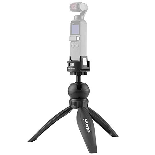 Highest Rated Tripod Heads