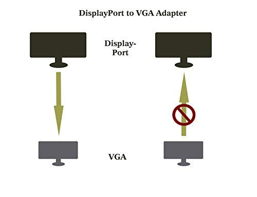 benfei displayport to vga adapter  dp display port to vga converter male to female gold