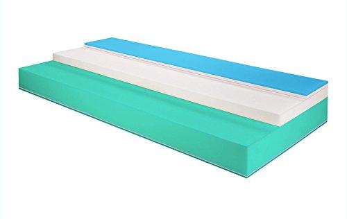 Bedland ▻ Colchón Viscoelástico Nuvola, Color Beige (150cm x 190cm). Colchón con una tumbada Muy Suave y acogedora. La Cama diseñada para Aquellas Personas ...
