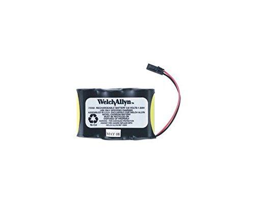 ウェルチアレン0-8217-15LEDヘッドライト49020専用充電電池 B07BD2YWVX
