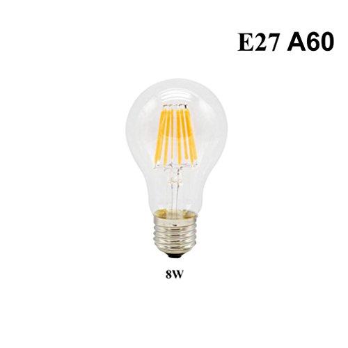 Rumas LED Light Bulb - E14/E27 2-8W - Warm White 2700k - Filament Lamp for Home School Library (E)