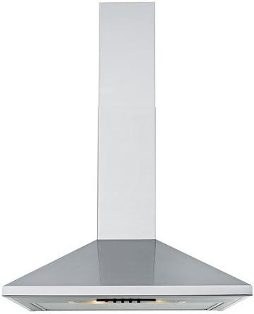 IKEA LUFTIG - Campana extractora, acero inoxidable - 400 mÃ,³ / h: Amazon.es: Hogar
