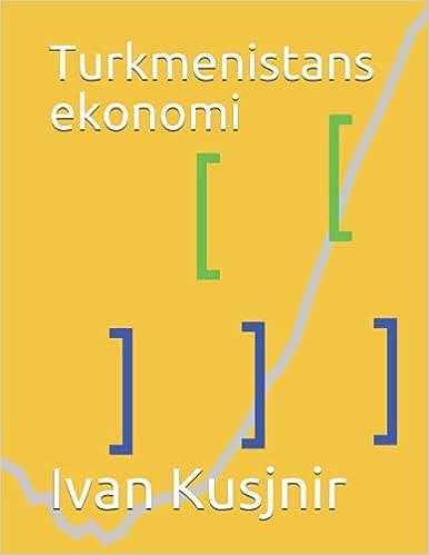Turkmenistans ekonomi