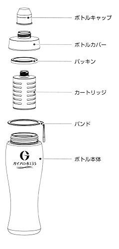 ガイアライトボトル専用交換カートリッジ
