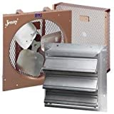 16 Inch Fan 1/4Hp W/Back Guard