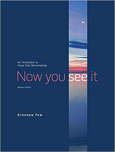 Ahora lo ves: una introducción a la creación de sentido de datos visuales