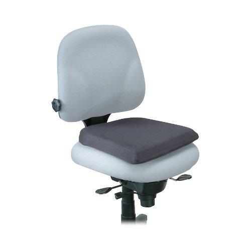 Kensington 82024 Memory Foam Seat Rest Comprehensive Review