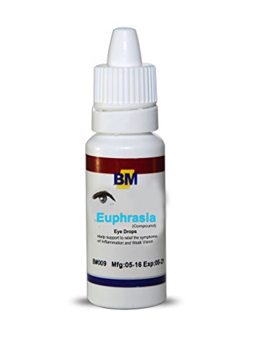 All Natural Eye Drops | Euphrasia Drops For Sensitive Eyes | Ideal for Redness Relief, Vision Clarity, Mucous or Discharge, Itchy Eyes, Eyelid Inflammation & More | Safe For All