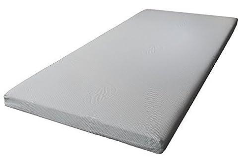 matratzen topper 120x200 awesome sw bedding h topper kaltschaum x x cm bezug medicare auflage. Black Bedroom Furniture Sets. Home Design Ideas