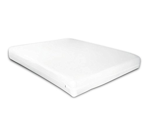 Zip And Block Anti Allergen Hypoallergenic Bed Bug Proof