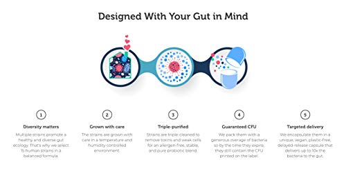 Genuine Health Advanced Gut Health Probiotics 50 Billion CFU | 15 Diverse Strains | Non GMO | Gluten Free | Soy Free | Dairy Free | Vegan Delayed-release Capsules | 60 Count