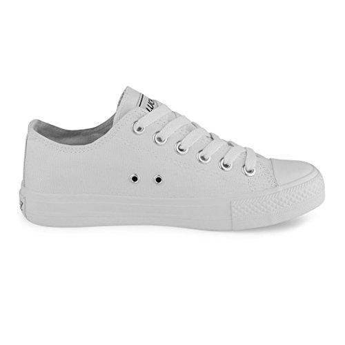 best-boots Damen Turnschuh Sneaker Slipper Halbschuhe sportlich allwhite