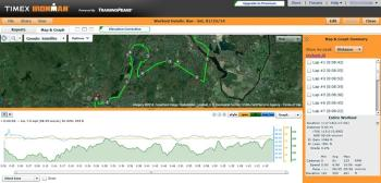 TrainingPeaks GPS tracking interface