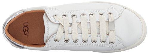 Ugg Womens Milo Shoe White
