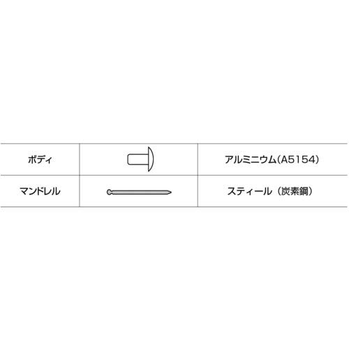 NSA5-2 1000pcs