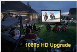 Best price for 12′ x 7′ Home Backyard Theater System