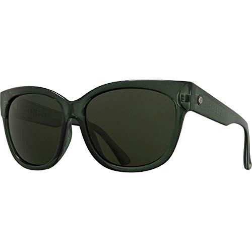 (Electric Danger Cat Polarized Sunglasses - Women's Gloss Mono Grey/Ohm Polar Grey, One Size)