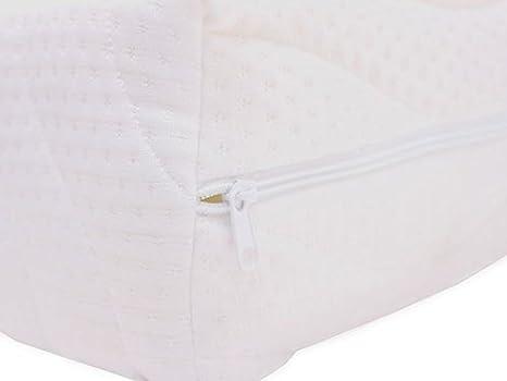 Best For You Matratzenbezug 10 Cm Easy Active Cool Für Allergiker Geeignet 3 Seitiger Reißverschluss Bezug Für Matratzen Von 60x120x10 Bis 200x200x10
