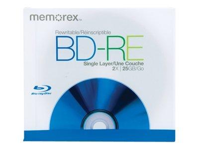 Most Popular BD RE Discs