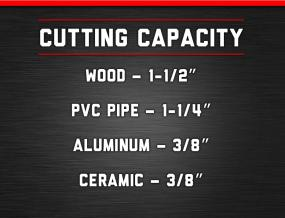 Cutting Capacity to meet your needs