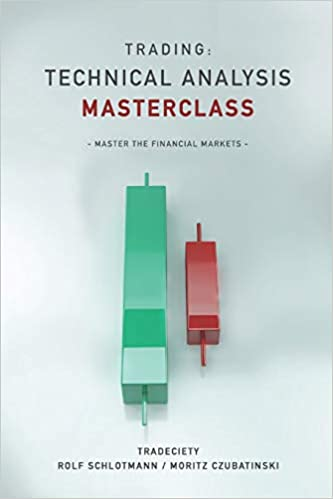 Buy Trading: Technical Analysis Masterclass: Master the financial
