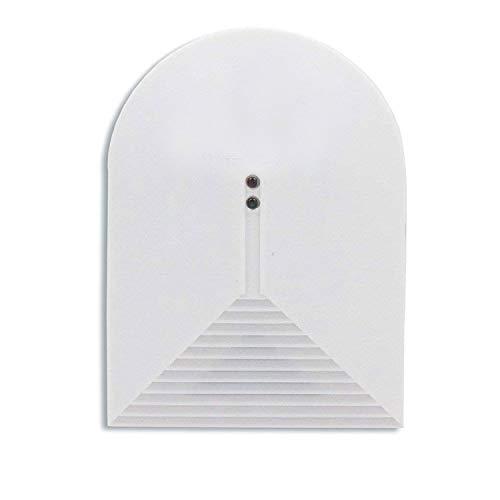 - Yootop Glass Break Detector Security Sensor Alarm for Home Window Door