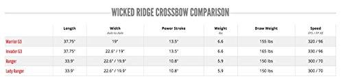 Wicked Ridge Ranger By TenPoint
