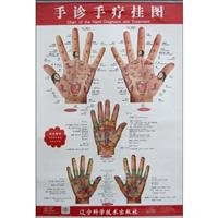 Handbook in Hand Massages Chart (Chinese Edition) (Hand Massage Chart)