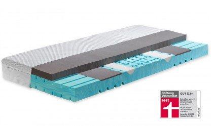 Swissflex versa 20 GELTEX inside Matratze - 140x200 H3 Standardgröße