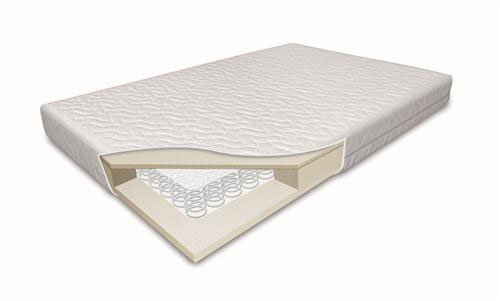 Comfort Kids 120 x 60 cm Coroquilt Pocket Sprung Cot Mattress (And Also Fits Mamas & Papas Cotbed Size 200 120 x 60cm) The Mattress Factory MPSC120