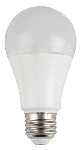 Luminance Of Led Light in US - 8