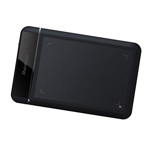 MagiDeal Digital Tablets Graph