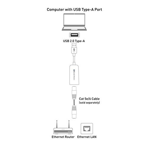 Cable Matters Usb To Ethernet Adapter Usb 2 0 To Ethernet