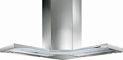 TURBOAIR Cappa Cucina Filtrante ad Angolo 90 cm Inox ...