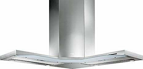 TURBOAIR Cappa Cucina Filtrante ad Angolo 90 cm Inox - TREVI IX/A/90 ...