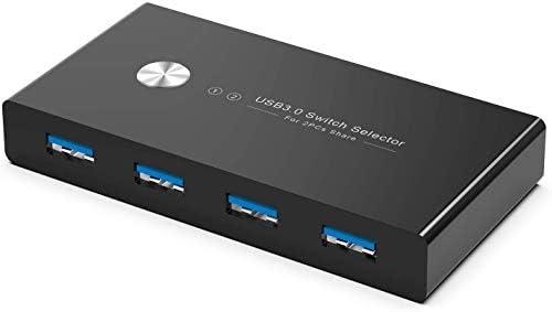 Rybozen 4 Puertos USB 3.0 Switch, Conmutador KVM USB 2 Entradas y 4 Salidas con 2 Cable USB para Compartir Teclado, Ratón, Disco Duro, Impresoras, Escáneres: Amazon.es: Electrónica