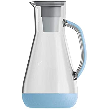 Hydros 8-Cup Water Filter Pitcher Powered by Fast Flo Tech | 1 Minute Quick Filling Filter 64 OZ Pitcher, BPA Free, Pale Blue