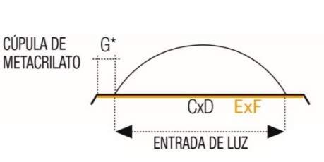 IRONLUX C/úpula para Claraboya de Metacrilato Cuadrada Transparente 94x94 cm