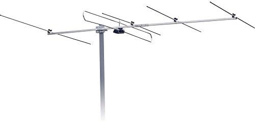 Wittenberg Antennen Uks 5 5 Elemente Ukw-antena: Amazon ...