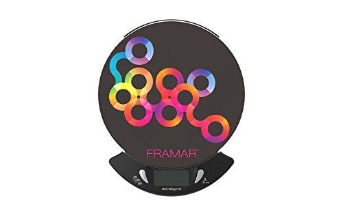 Framar Scale,