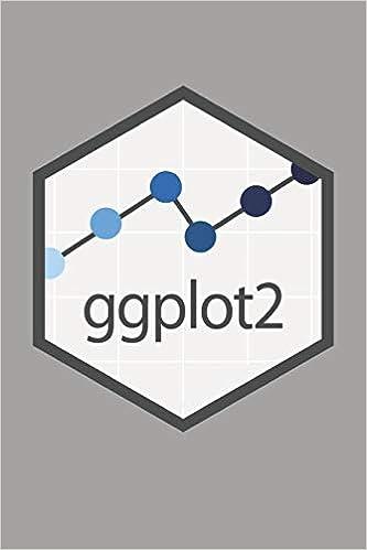 ggplot2: Data Science Notebook, Data Journal