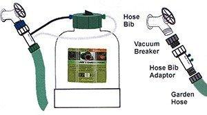 EZ-FLO 2020-HB 2 Gallon Low Pressure Hose Bib and Drip Connection Fertilizer Injector System (7.5 Liter)