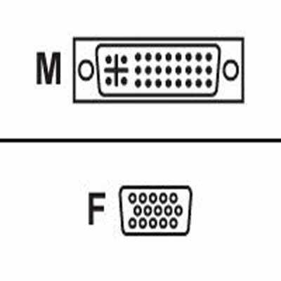 Avocent - VGA adapter - DVI-I (M) - HD-15 (F) (VAD-27) -