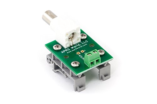 BNC Breakout Board to Screw Terminals, with DIN Rail Clips