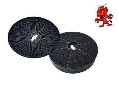 Sparset 2 aktivkohlefilter kohlefilter filter passend für