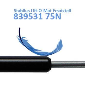 Ersatz fü r Stabilus Lift-O-Mat 839531 75N Hahn Gasfedern GmbH