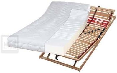 Juego de Incluye: ventilador. KS Climasan 7-zonas colchón de ...