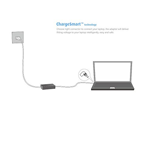 westronix 90w ultra thin universal ac laptop charger power adapter with usb port 16 tips for hp