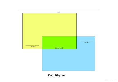 Venn Diagram Math - Venn Diagram Classroom Poster