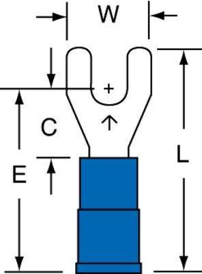 how to use 3m scotchlok